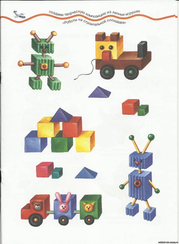 """Поделка из пластилина """"Робот"""" - поделки"""